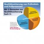 Infografik_PrüfMittel